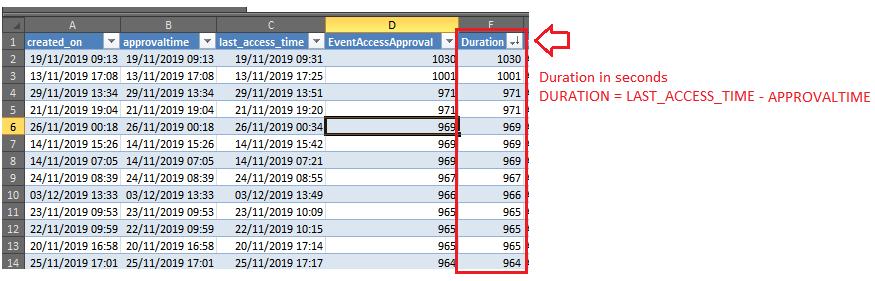 Excel SQL report