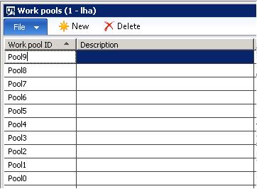 work pools