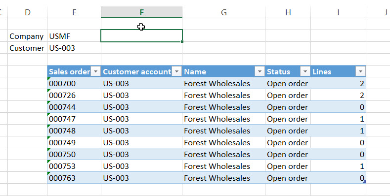 Cue / query for empty sales orders | D365 Finance