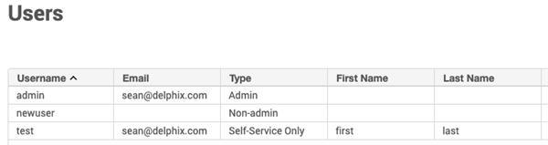 Self Service user successfully created