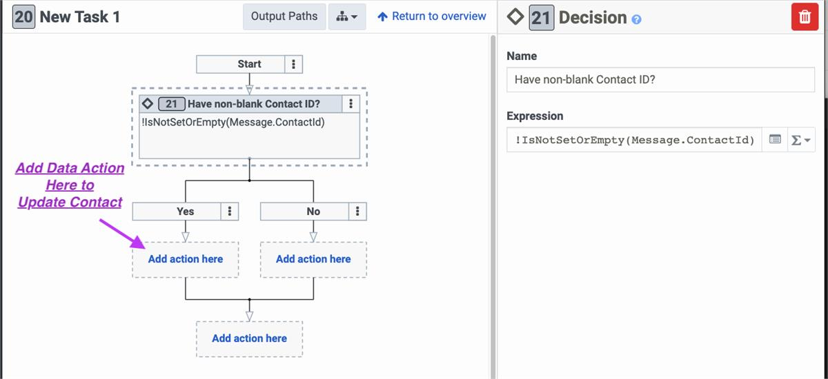 this uses a decision action in an inbound message flow to check to see if the contact id is a non-blank value