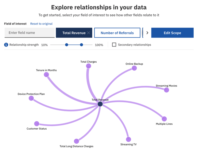 Example of a relationship diagram in an exploration