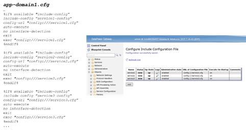 Image shows an example of Include Configuration, both config file and WebGUI views