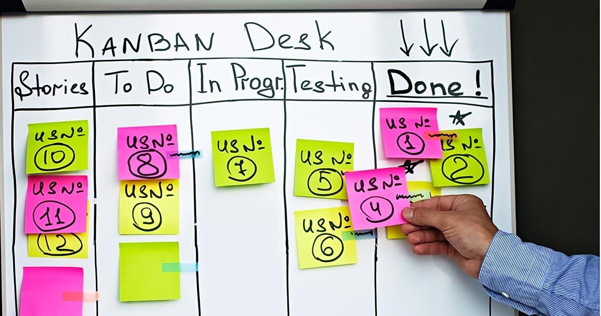 Kanban board (Photo Credit https://www.ionos.com/digitalguide/websites/web-development/about-kanban/)