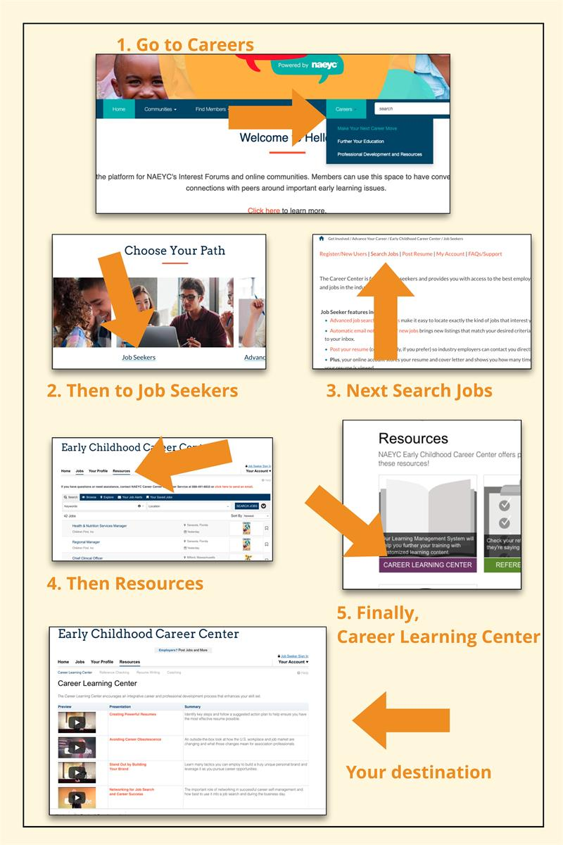 Access career resource center