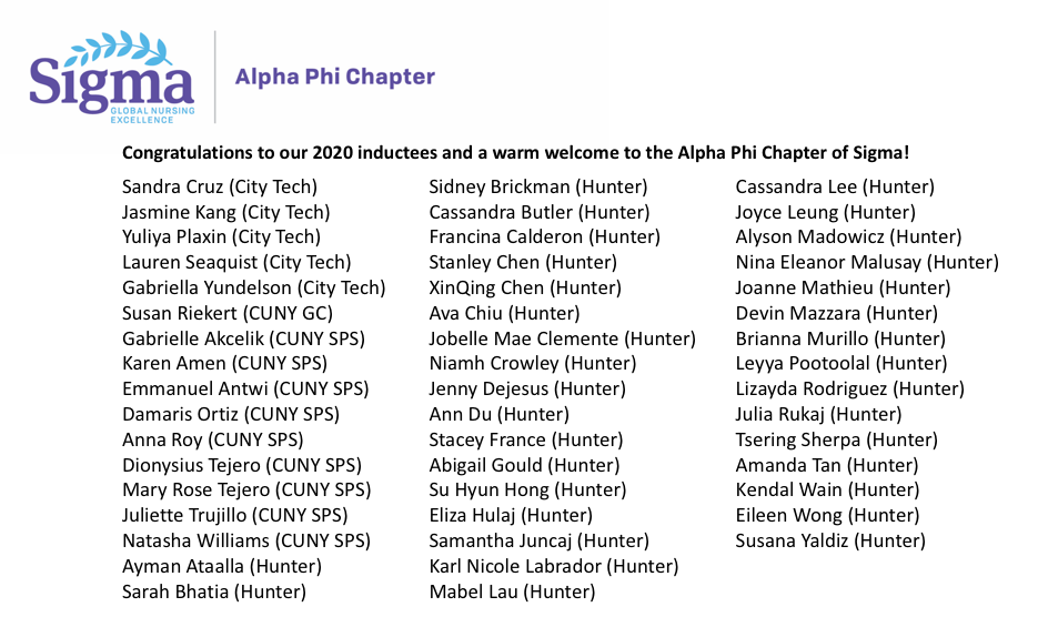 Congratulation to our 2020 inductees and welcome to the Alpha Phi Chapter of Sigma