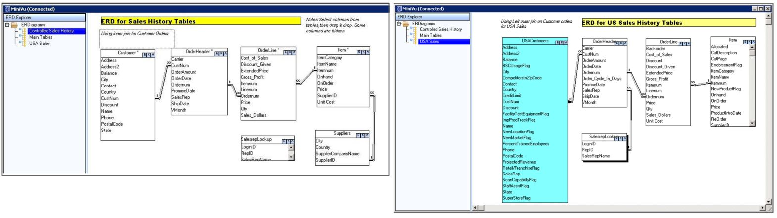 Showing same tables with different joins defined in ERD