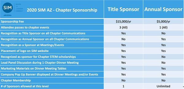 2020 Sponsorships 1