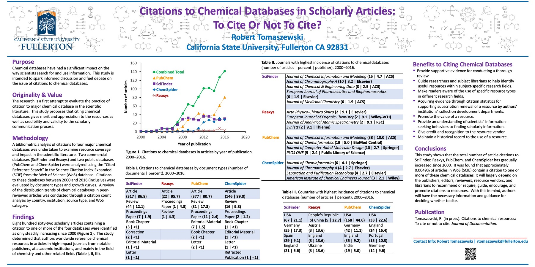 Citations to Chemical Databases in Scholarly Articles: To Cite Or Not To Cite by Robert Tomaszewski, CSU Fullerton