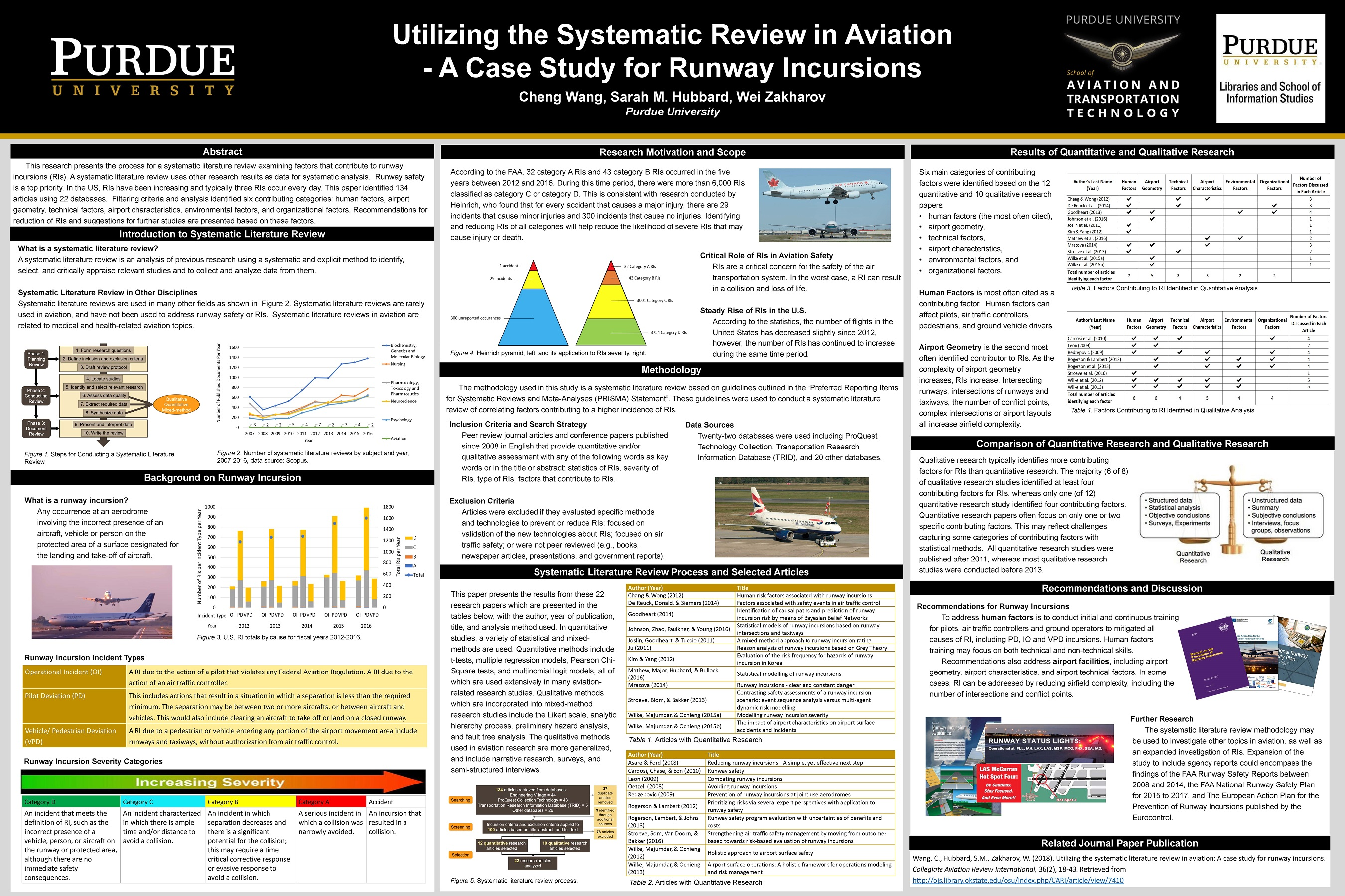 Utilizing the Systematic Review in Aviation - A Case Study for Runway Incursions by Cheng Wang, Sarah M. Hubbard, and Wei Zakharov, Purdue University