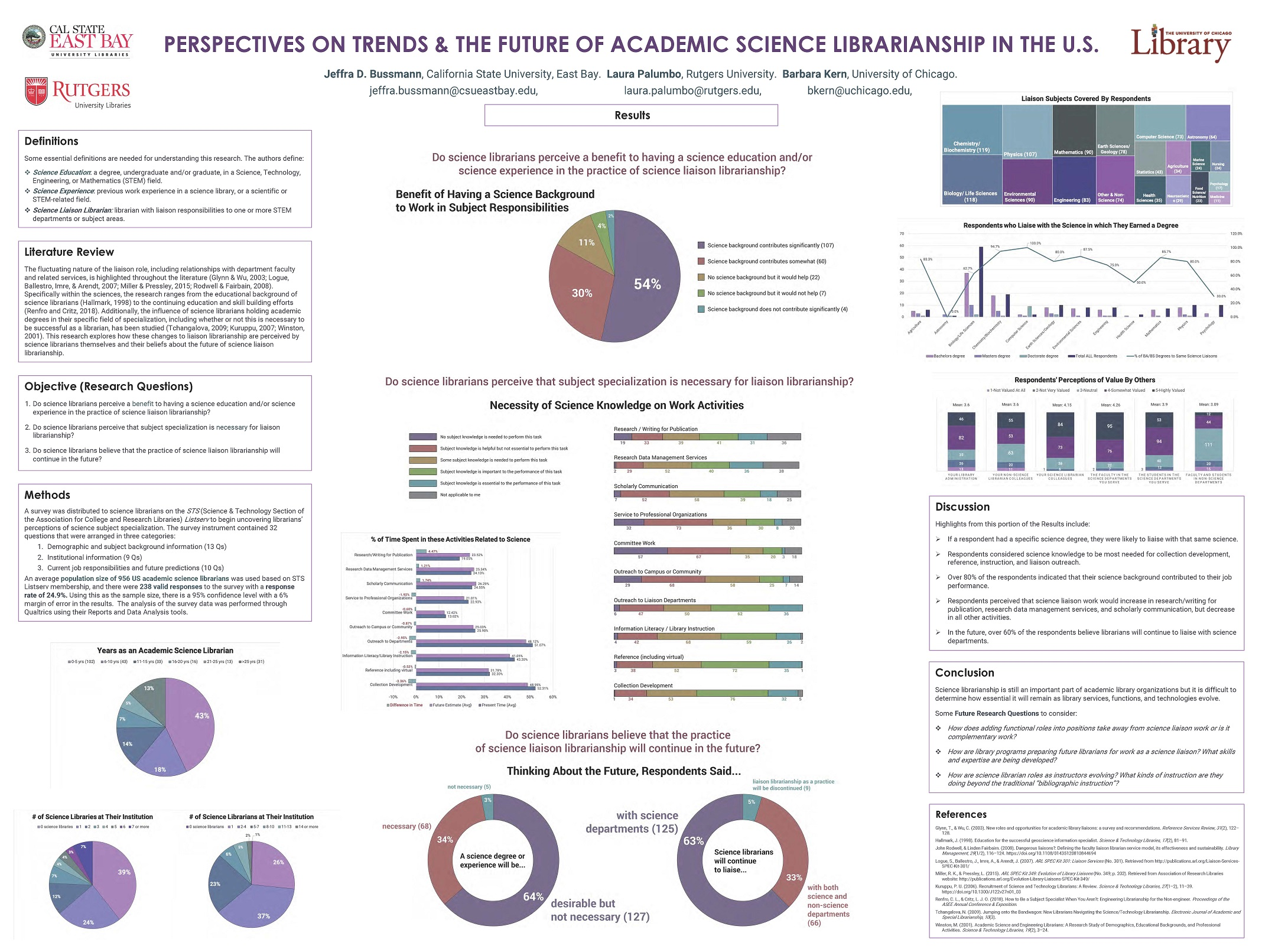 Perspectives on Trends and the Future of Academic Science Librarianship in the US by Jeffra D. Bussmann, CSU East Bay, Laura Palumbo, Rutgers University, and Barbara Kern, University of Chicago