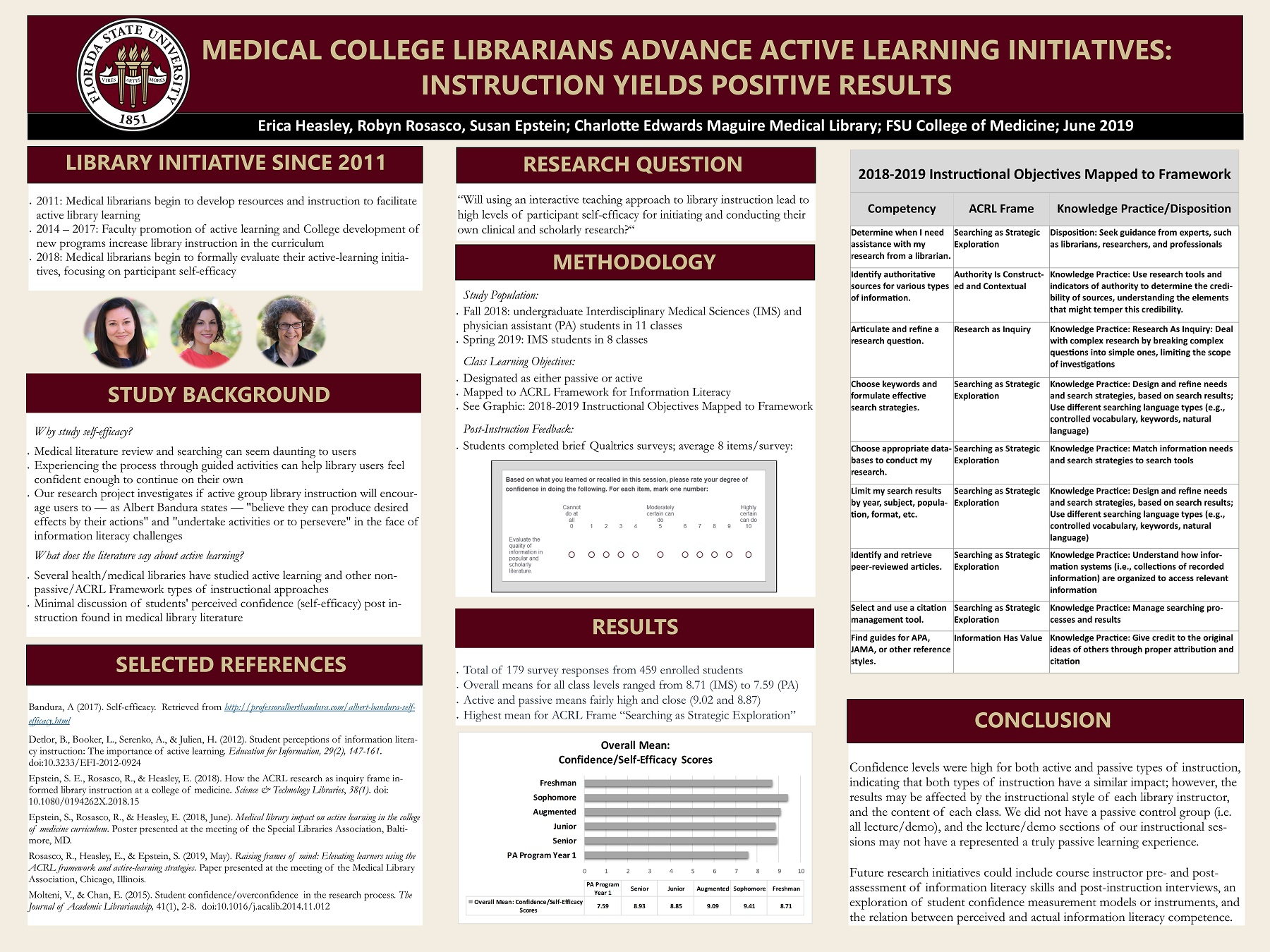 Medical College Librarians Advance Active Learning Initiatives: Instruction Yields Positive Results by Erica Heasley, Robyn Rosasco, Susan Epstein, FSU