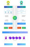 P2P lending blockchain Platform
