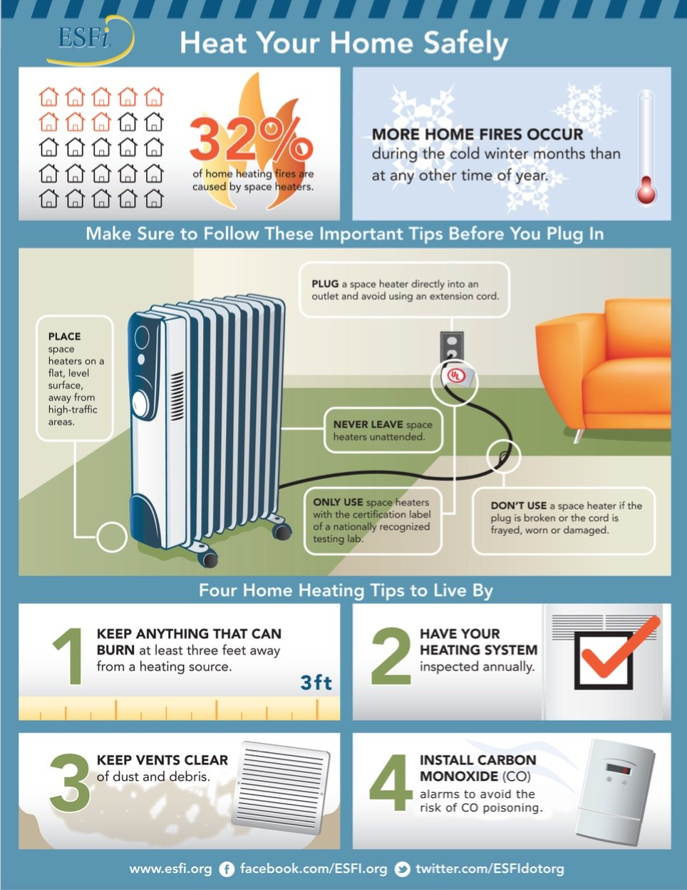 heat your home safely - electric space heater
