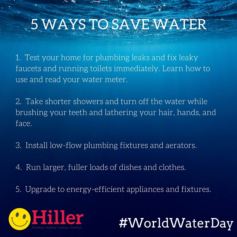 Easy ways to save water at home world water day happy for Fastest way to save for a house
