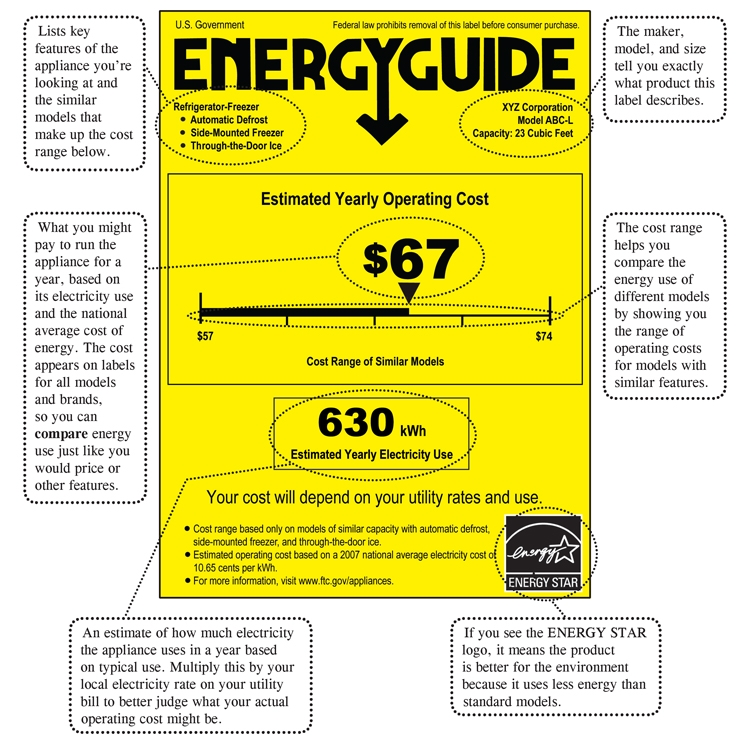 energyguide label to calculate home energy consumption