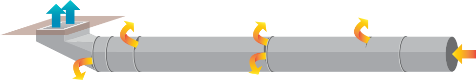 duct replacement diagram