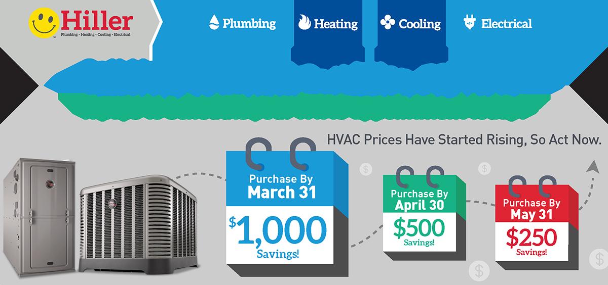 Hvac Install Offerv4