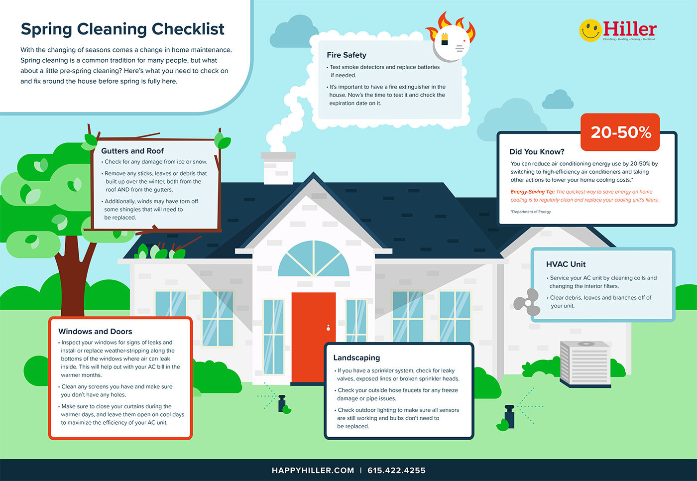Pre Spring Cleaning Checklist