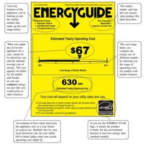 Energyguide Label Hvac