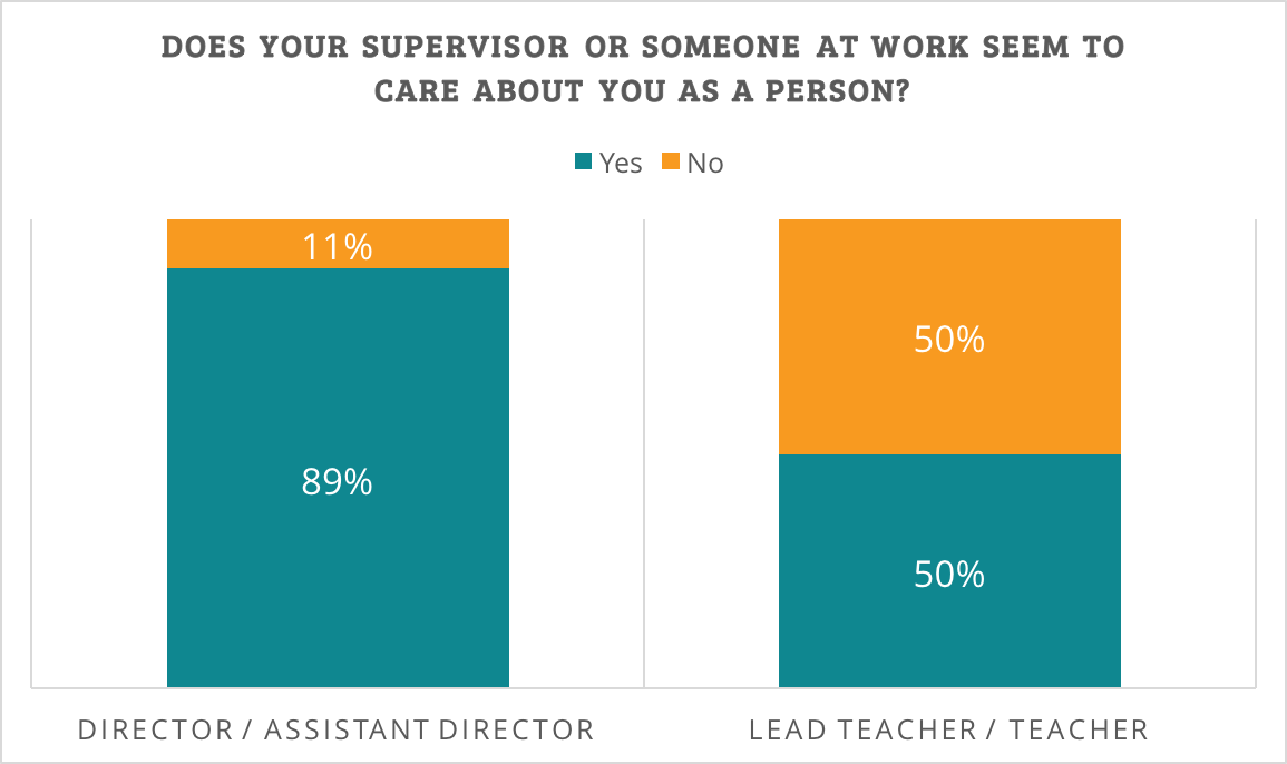 ECE+Employee+Engagement+Survey/Q5
