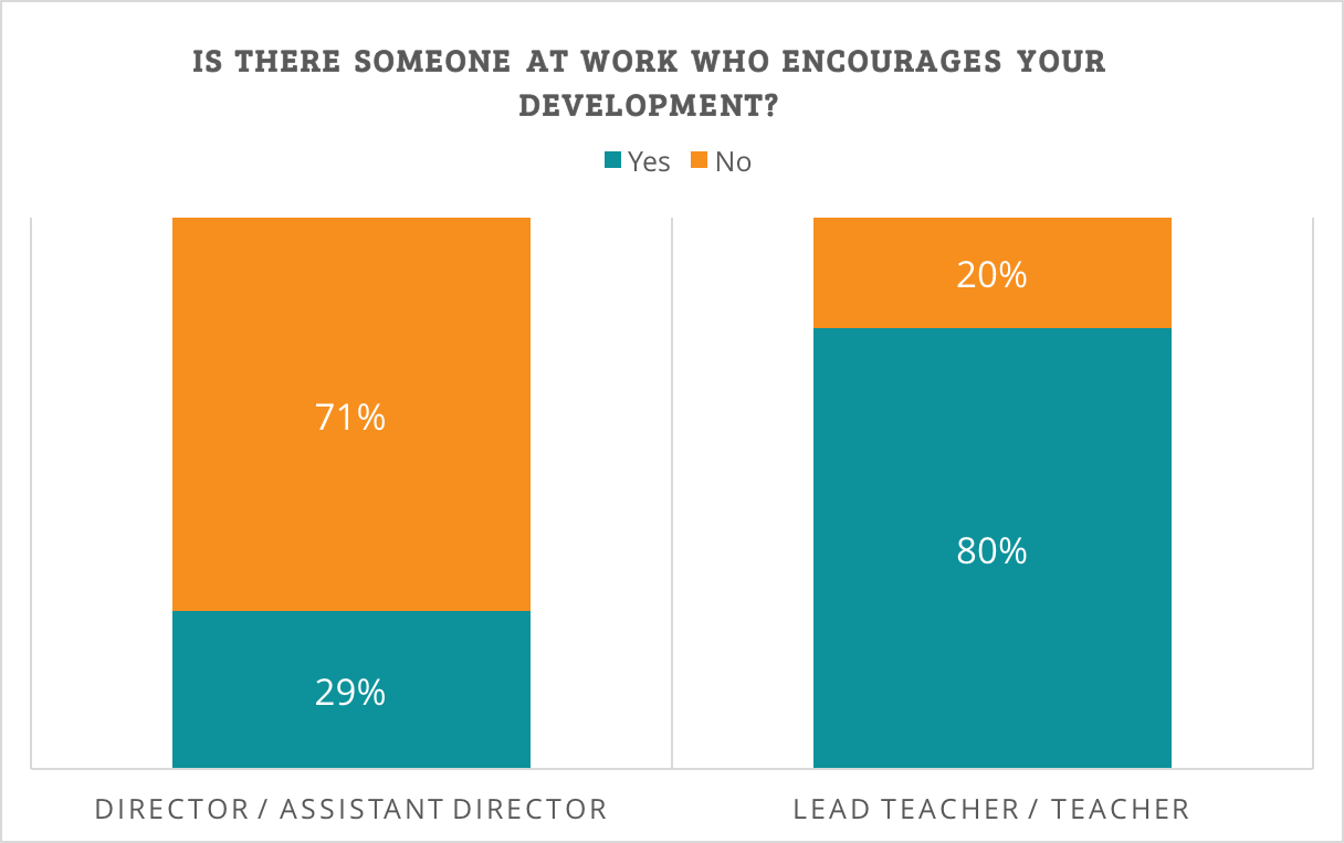ECE+Employee+Engagement+Survey/Q6