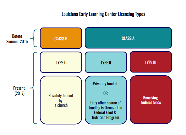 LA_LicensingTypes.png