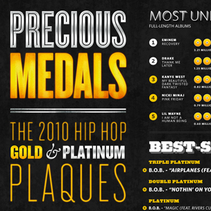 Infographic - Precious Medals: The 2010 Hip Hop Gold & Platinum Plaques