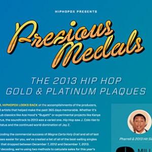 Infographic - Precious Medals: The 2013 Hip Hop Gold & Platinum Plaques