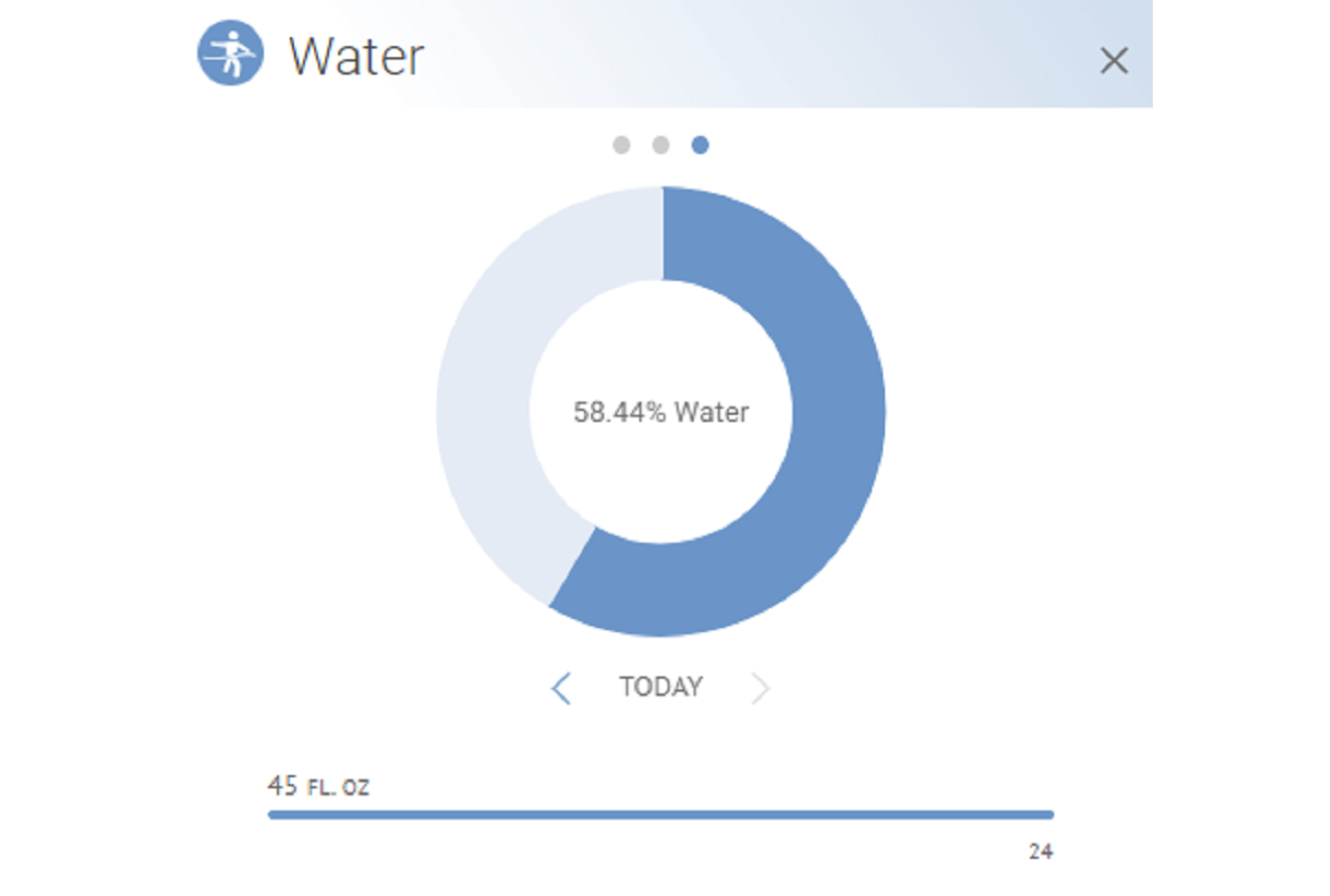 Image of (HiT's) Health info Tracker's charts and graph                                 for viewing water intake and other beverage intake such as intake of soft drinks and coffee on a web browser.