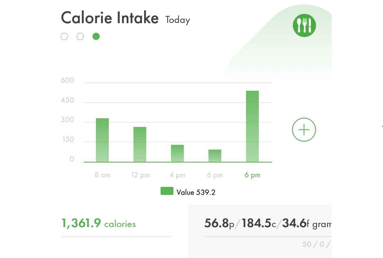 Image of (HiT's) Health info Tracker's charts and graphs for counting calories, macros, and micro-nutrients on a mobile phone or smartphone.