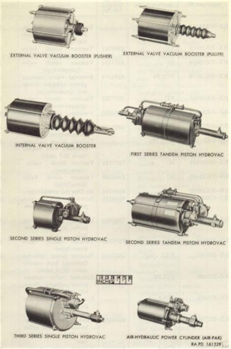 CCKW Brake Problem - American Vehicles - HMVF - Historic
