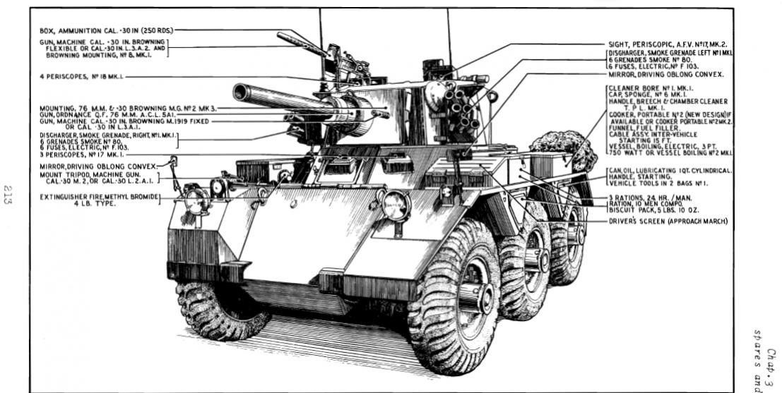 Saladin Mk 2 Armoured Car - Page 2 - Military Scale Models