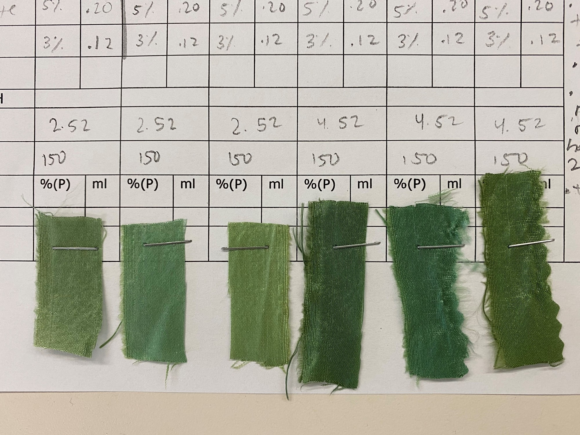 Different strips of silk with various calculations about the dyes used on them