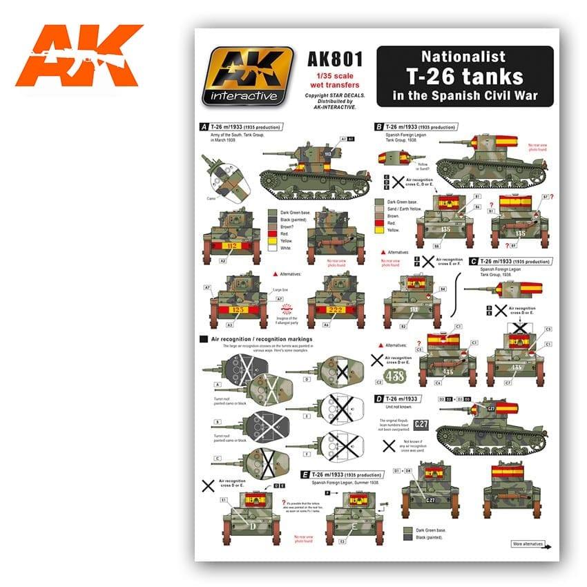 AK Interactive Nationalist T-26 Tanks In The Spanish Civil War