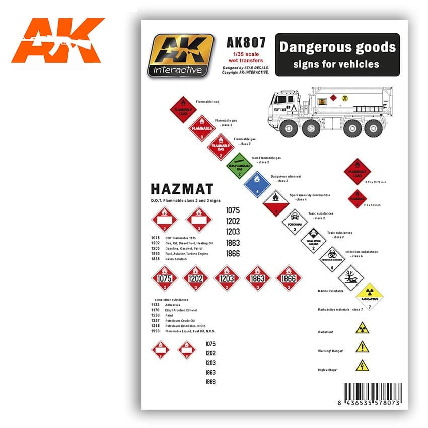 AK Interactive Dangerous Goods Signs For Vehicles