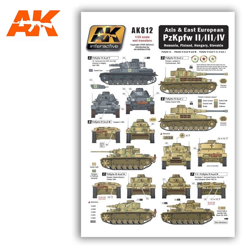AK Interactive Axis & East European Pzkpfw II/III/IV