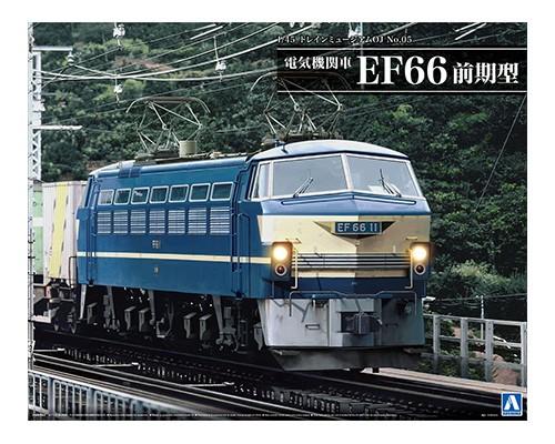 Aoshima 1/45 Electric locomotive EF66 Early model