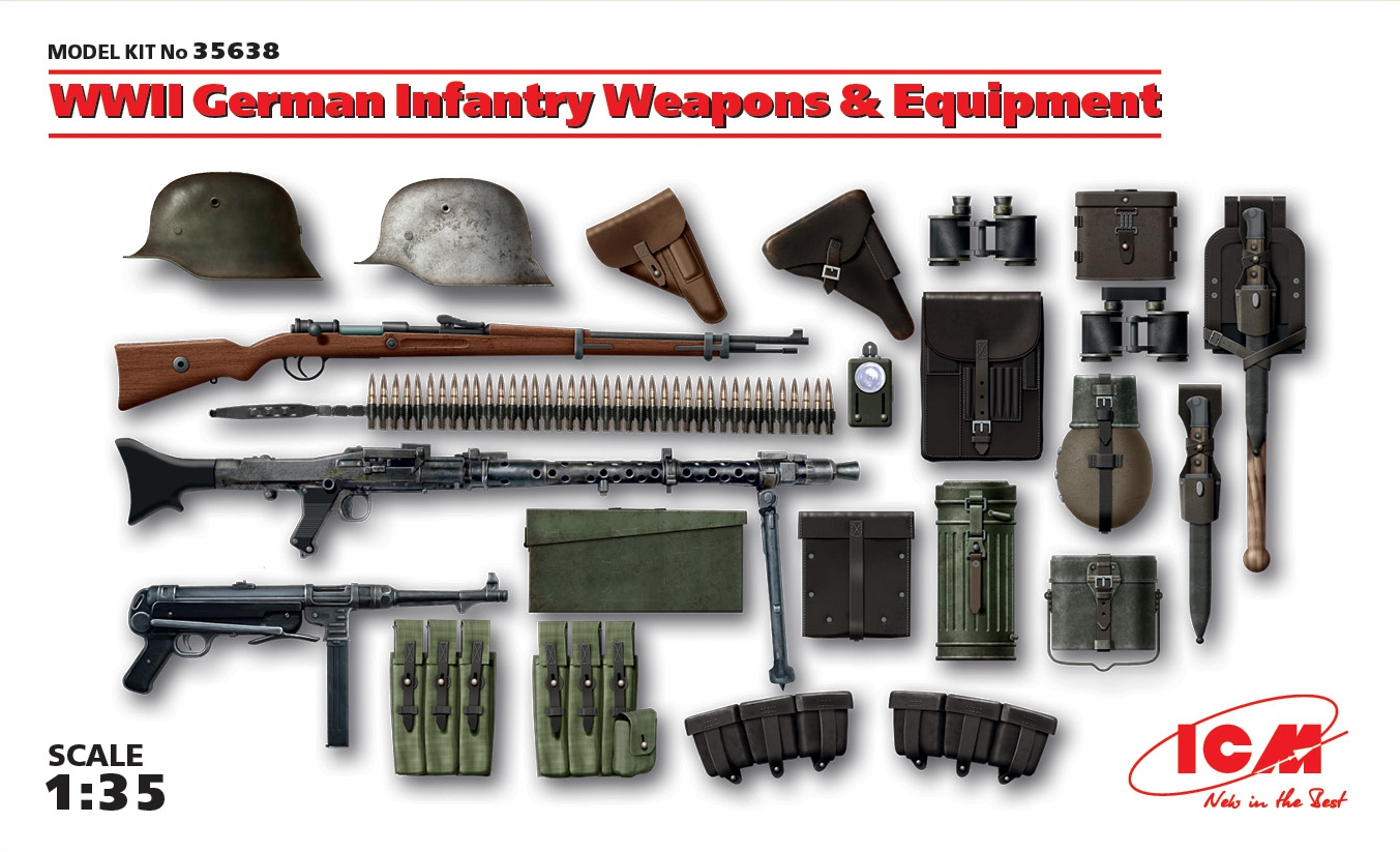 ICM WWII German Infantry Weapons & Equipment