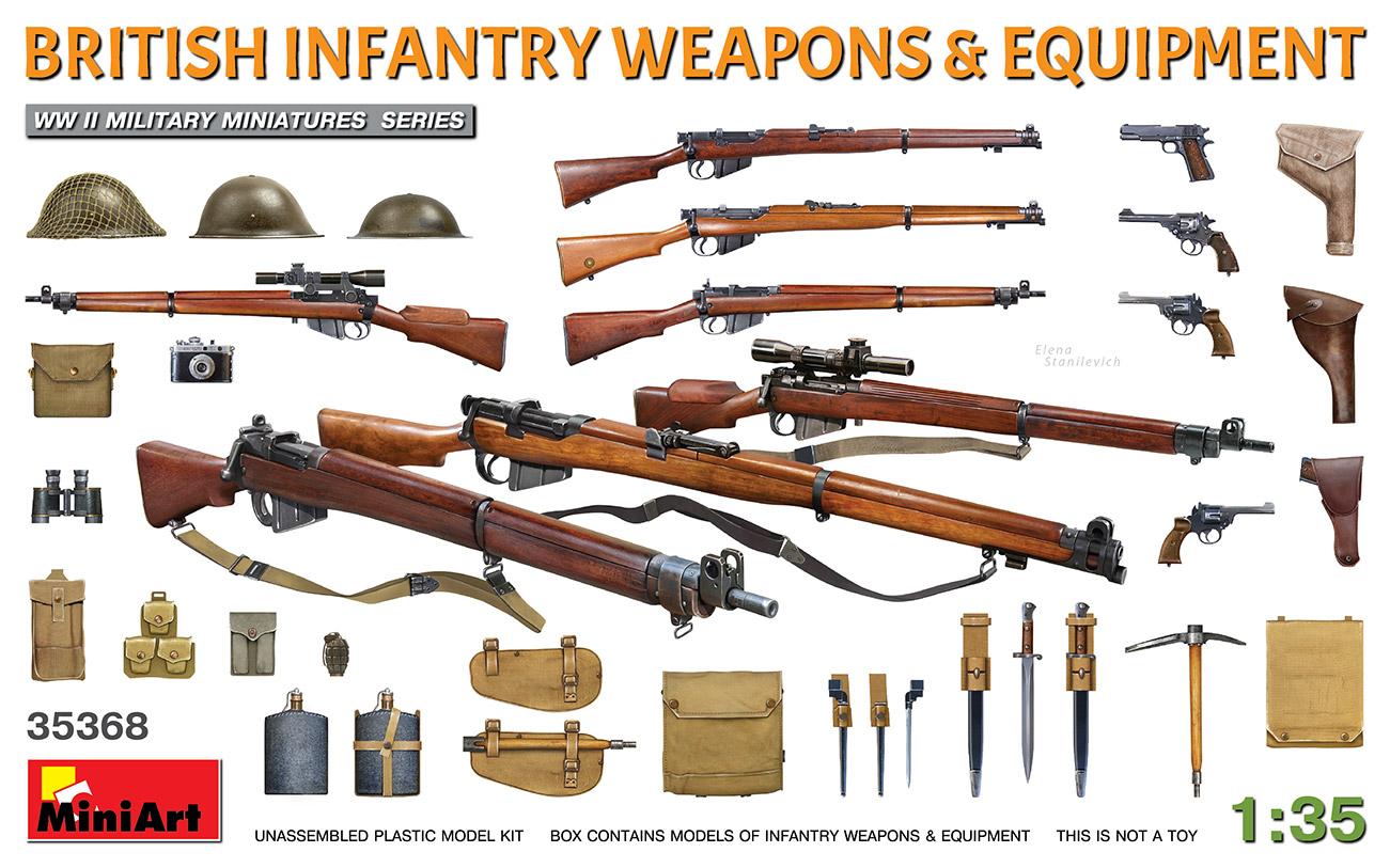 MiniArt 1/35 British Infantry Weapons & Equipment