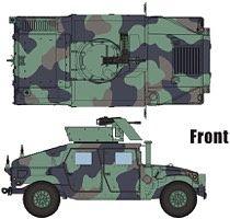 T-Model (Tiger Models) HMMWV M1114 NATO Camouflage Mask Set