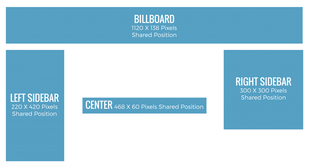 Banner Ad Sizes-01