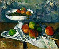 Paul Cézanne: Still Life with Fruit Dish
