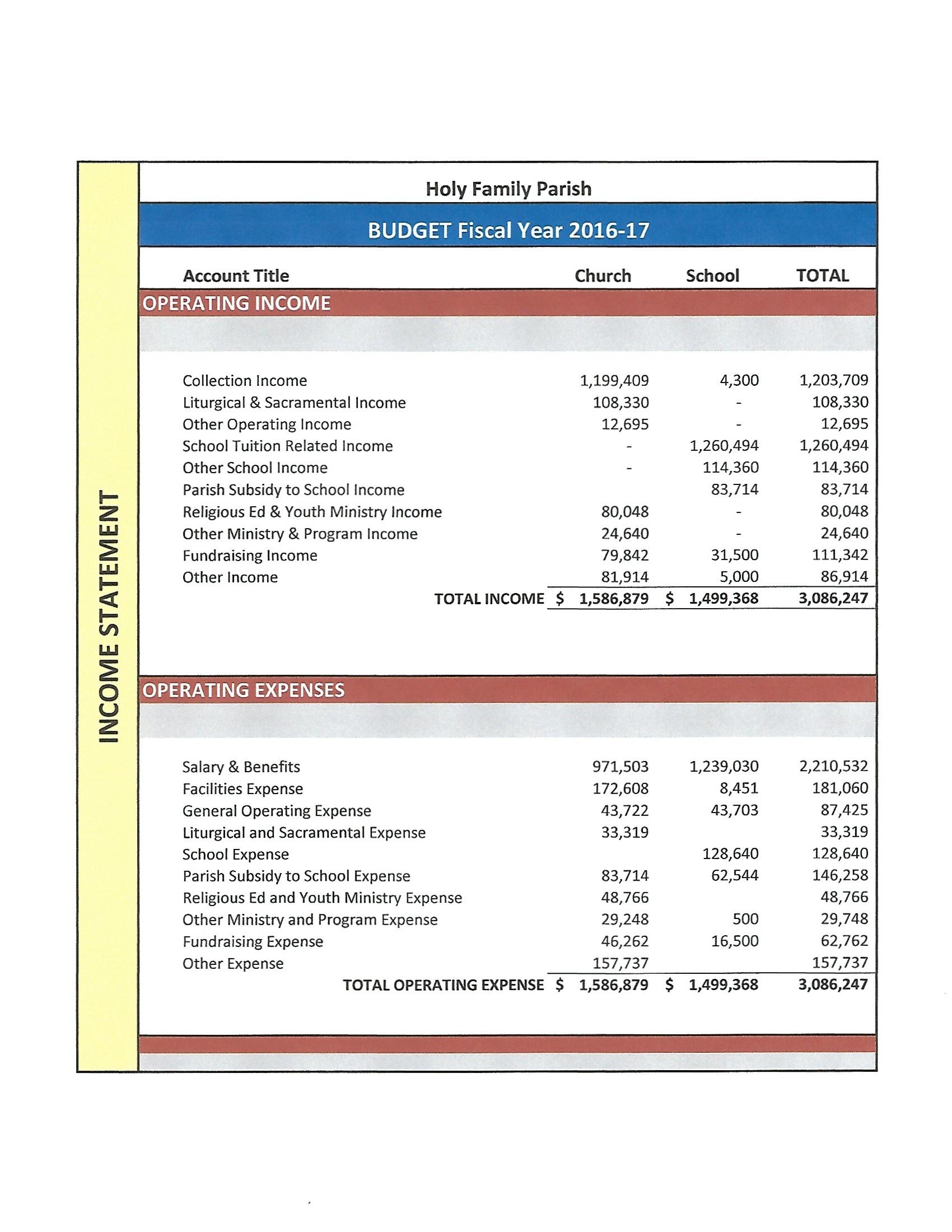 2017-fy-budget