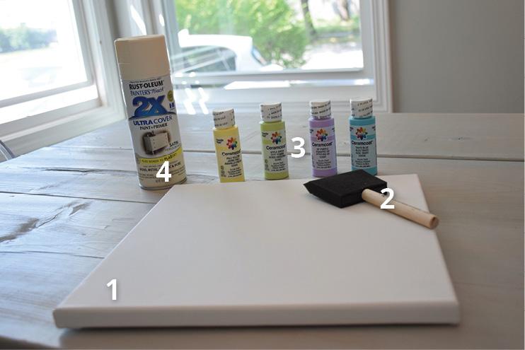 DIY-painted-leaf-canvas-supplies
