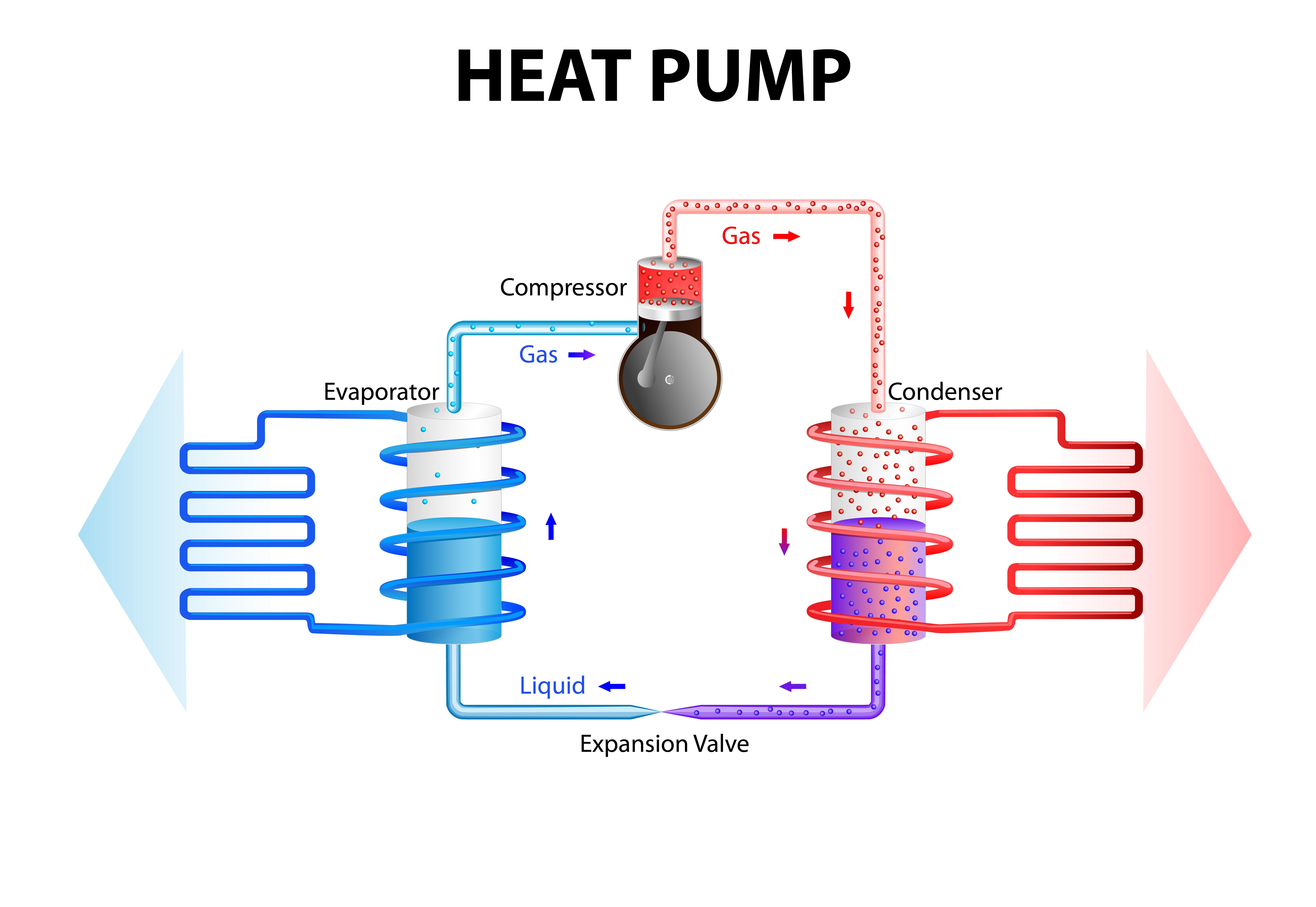 Emergency Heating Repair Jersey City