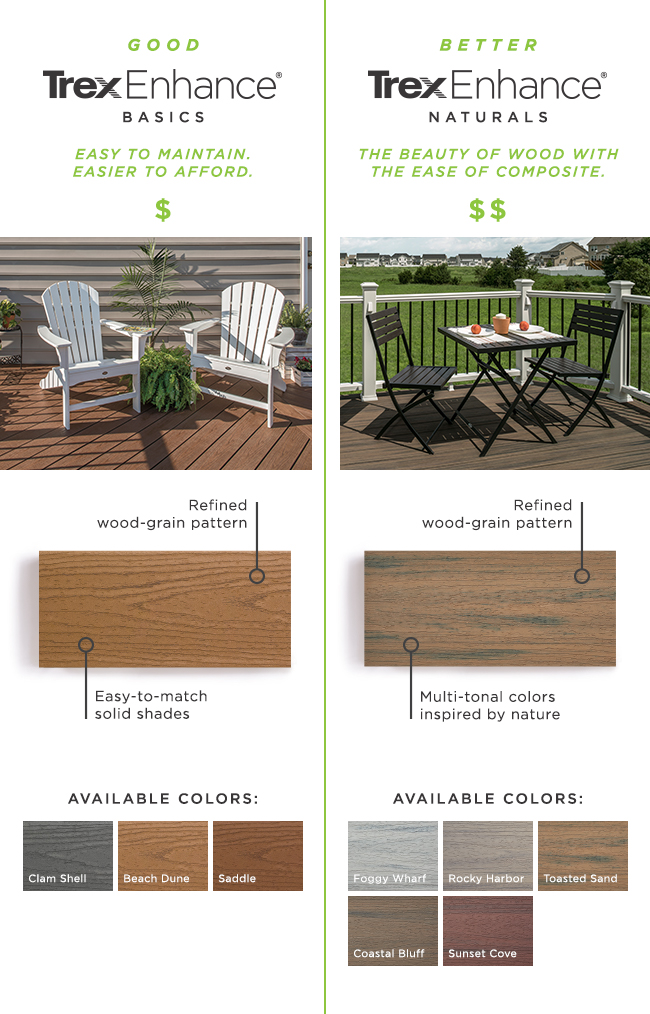 Trex Enhance Composite Decking Board - The Home Depot