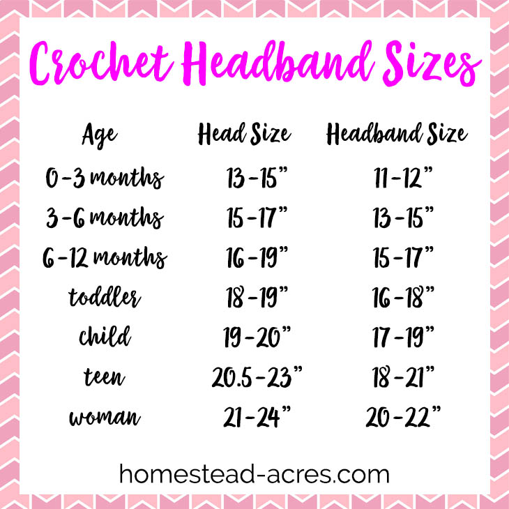 Crochet headband pattern sizing guidelines. Customize your crochet headband pattern easily. #Crochet