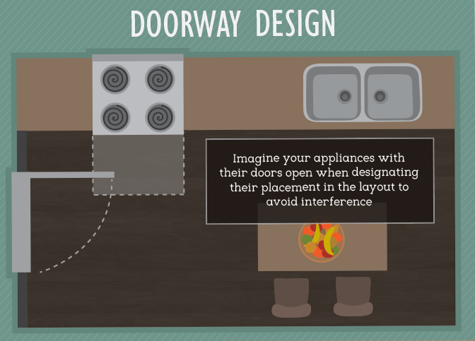 Kitchen Doorway Design Tips
