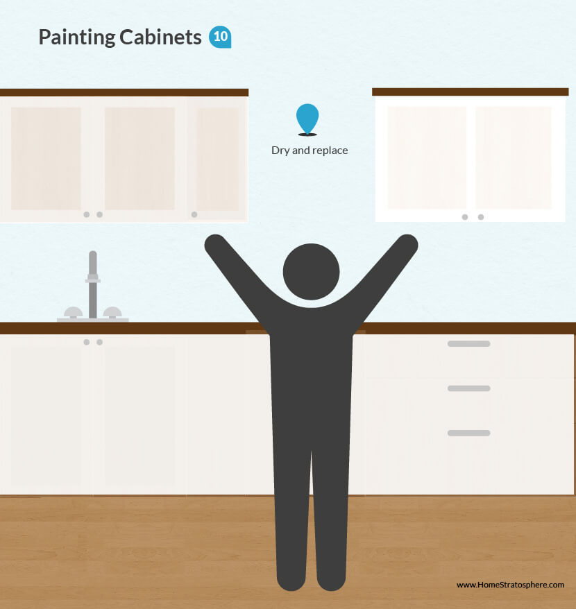 Replacing kitchen cabinets